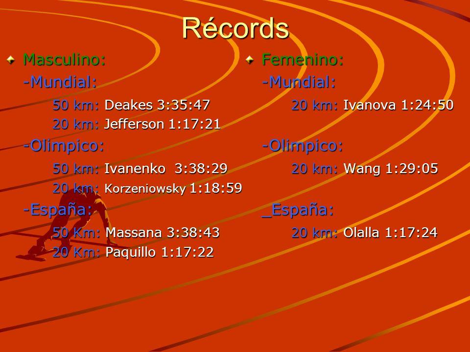 Récords Masculino:-Mundial: 50 km: Deakes 3:35:47 20 km: Jefferson 1:17:21 -Olimpico: 50 km: Ivanenko 3:38:29 20 km: Korzeniowsky 1:18:59 -España: 50