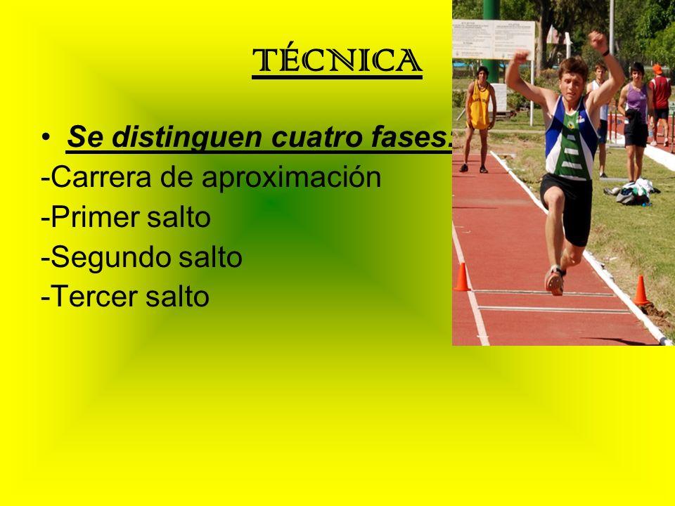 TÉCNICA Se distinguen cuatro fases: -Carrera de aproximación -Primer salto -Segundo salto -Tercer salto
