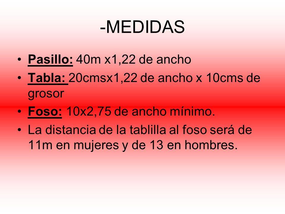 -MEDIDAS Pasillo: 40m x1,22 de ancho Tabla: 20cmsx1,22 de ancho x 10cms de grosor Foso: 10x2,75 de ancho mínimo. La distancia de la tablilla al foso s
