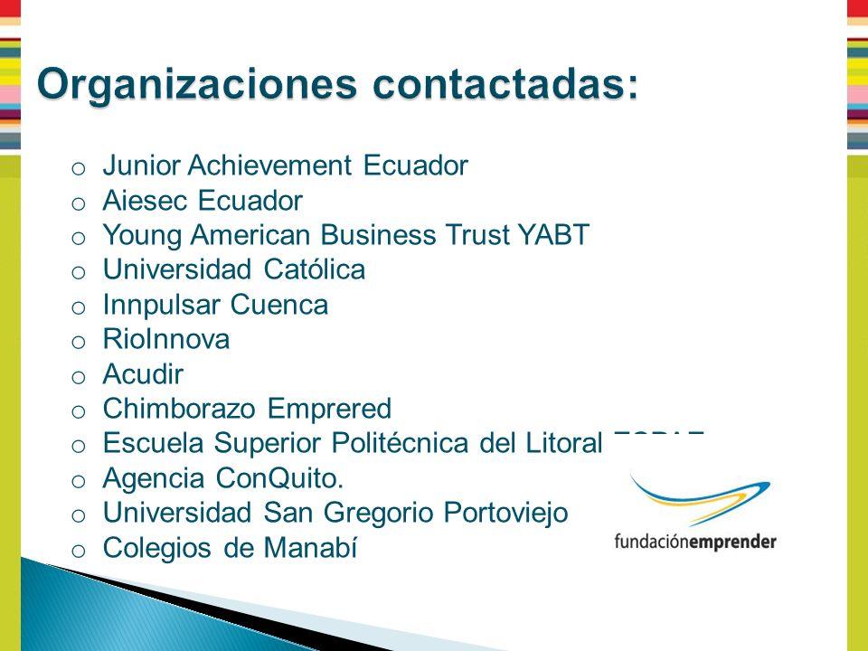 o Junior Achievement Ecuador o Aiesec Ecuador o Young American Business Trust YABT o Universidad Católica o Innpulsar Cuenca o RioInnova o Acudir o Chimborazo Emprered o Escuela Superior Politécnica del Litoral ESPAE.