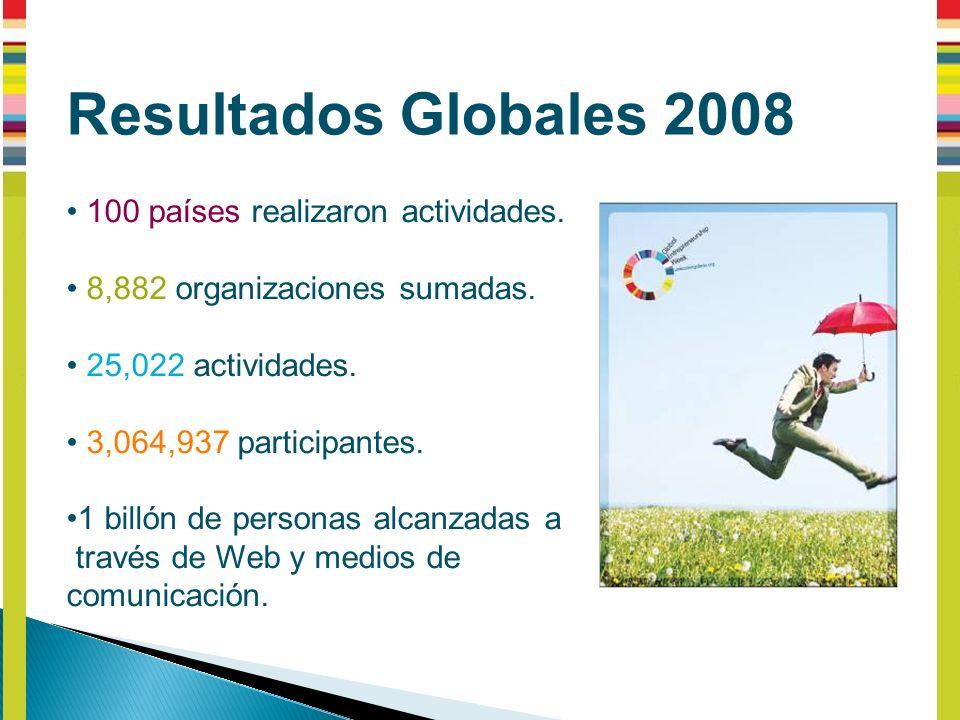 100 países realizaron actividades. 8,882 organizaciones sumadas.