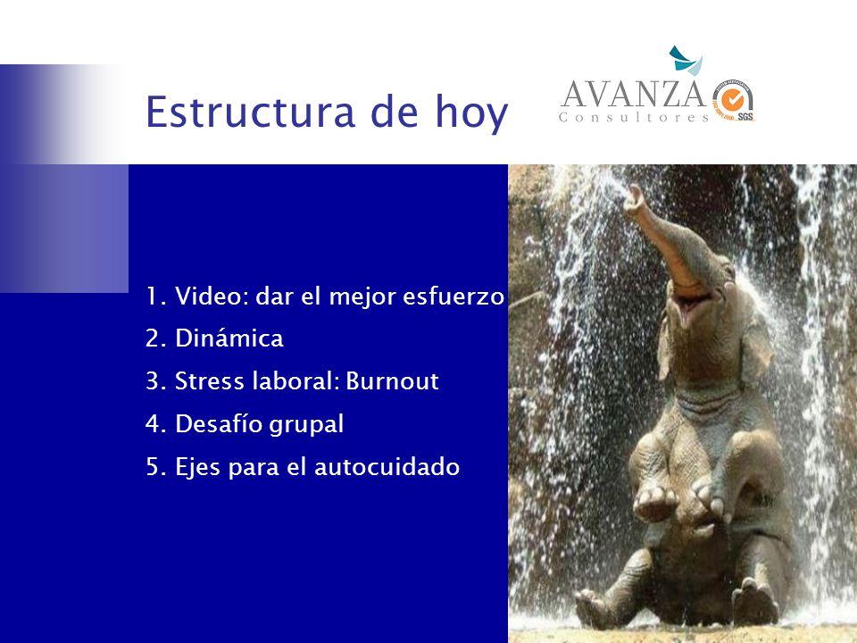 Estructura de hoy 1. Video: dar el mejor esfuerzo 2. Dinámica 3. Stress laboral: Burnout 4. Desafío grupal 5. Ejes para el autocuidado