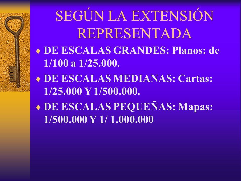SEGÚN LA EXTENSIÓN REPRESENTADA DE ESCALAS GRANDES: Planos: de 1/100 a 1/25.000. DE ESCALAS MEDIANAS: Cartas: 1/25.000 Y 1/500.000. DE ESCALAS PEQUEÑA