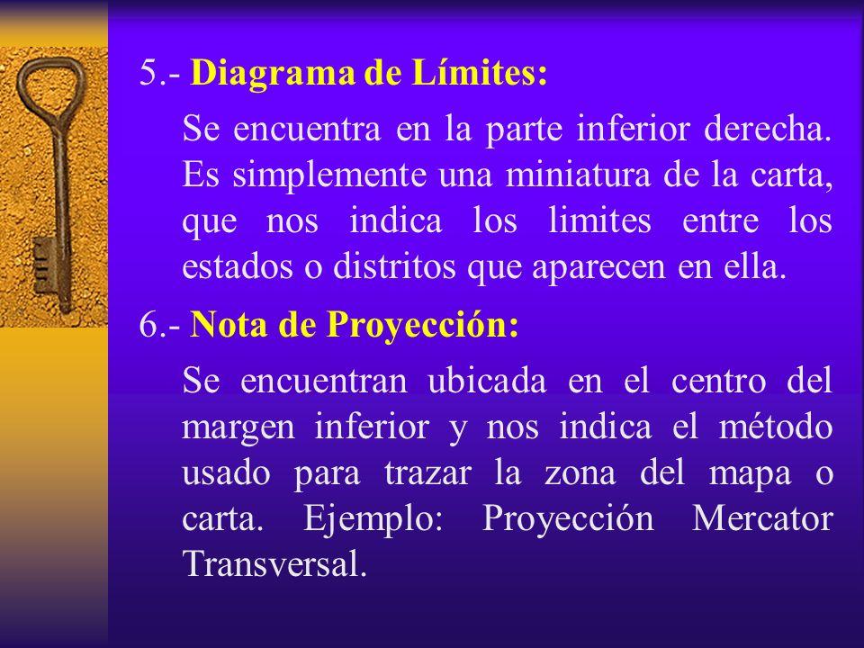 5.- Diagrama de Límites: Se encuentra en la parte inferior derecha. Es simplemente una miniatura de la carta, que nos indica los limites entre los est