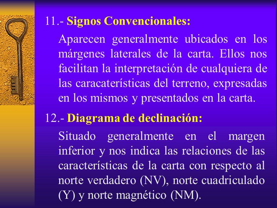 11.- Signos Convencionales: Aparecen generalmente ubicados en los márgenes laterales de la carta. Ellos nos facilitan la interpretación de cualquiera