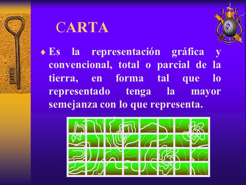 CARTA Es la representación gráfica y convencional, total o parcial de la tierra, en forma tal que lo representado tenga la mayor semejanza con lo que