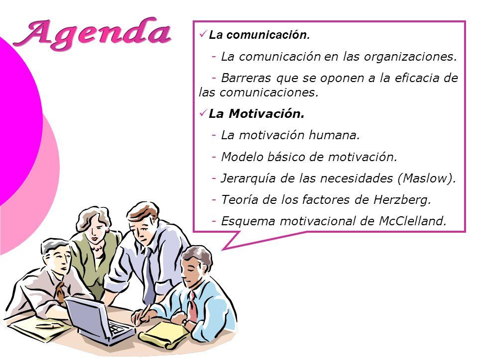 La comunicación. - La comunicación en las organizaciones. - Barreras que se oponen a la eficacia de las comunicaciones. La Motivación. - La motivación