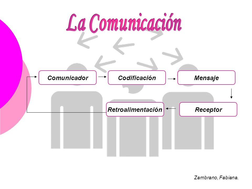 ComunicadorCodificaciónMensaje ReceptorRetroalimentación Zambrano, Fabiana.