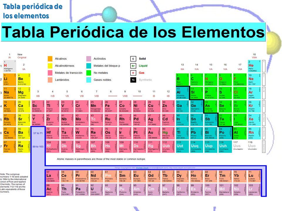 La tabla periódica de los elementos es la organización que, atendiendo a diversos criterios, distribuye los distintos elementos químicos conforme a ciertas características.