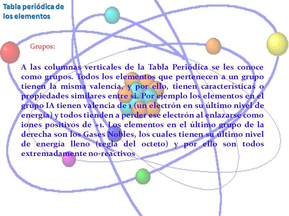 Tabla periódica de los elementos Grupos: A las columnas verticales de la Tabla Periódica se les conoce como grupos. Todos los elementos que pertenecen
