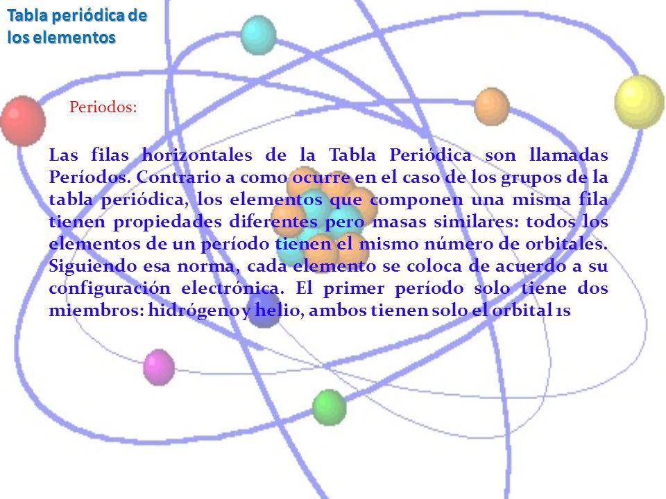 Tabla periódica de los elementos Periodos: Las filas horizontales de la Tabla Periódica son llamadas Períodos. Contrario a como ocurre en el caso de l