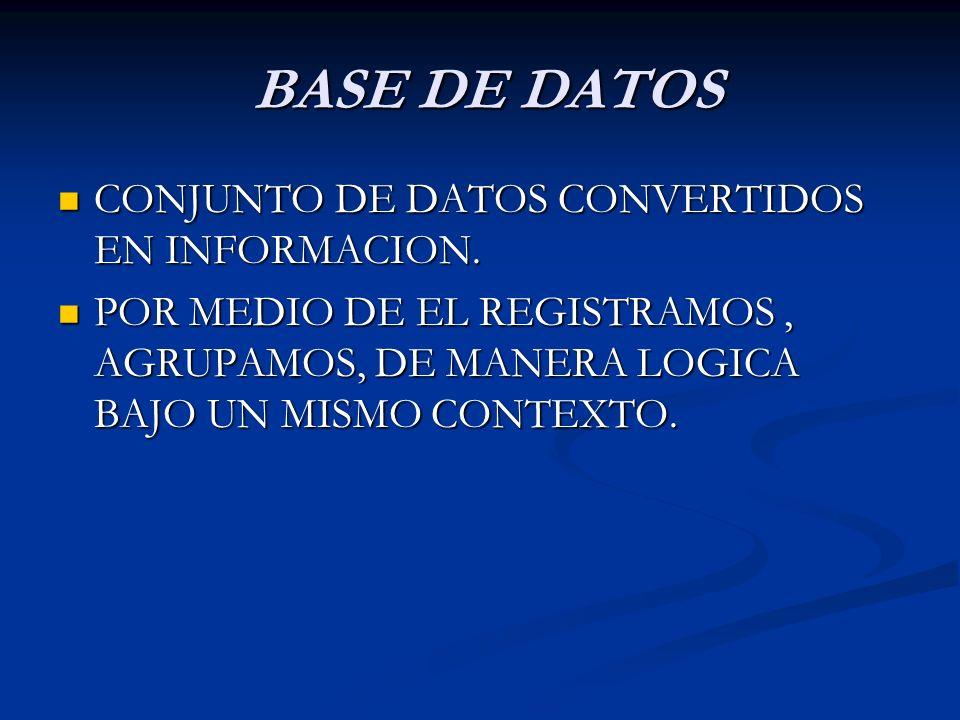 BASE DE DATOS BASE DE DATOS CONJUNTO DE DATOS CONVERTIDOS EN INFORMACION. CONJUNTO DE DATOS CONVERTIDOS EN INFORMACION. POR MEDIO DE EL REGISTRAMOS, A