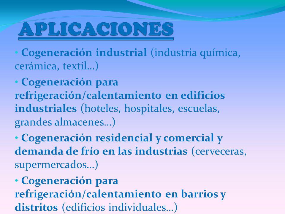 Cogeneración industrial (industria química, cerámica, textil…) Cogeneración para refrigeración/calentamiento en edificios industriales (hoteles, hospi
