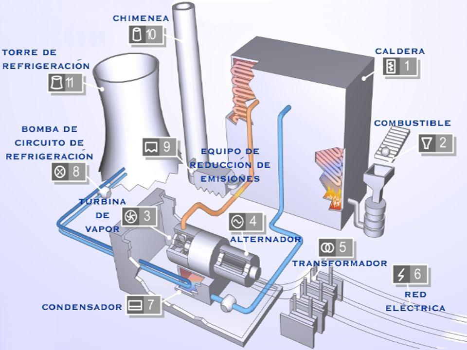 Tipos de Cogeneración Desde el punto de vista de las instalaciones, básicamente existen dos tipos: Sistemas de cabecera ( topping system ).