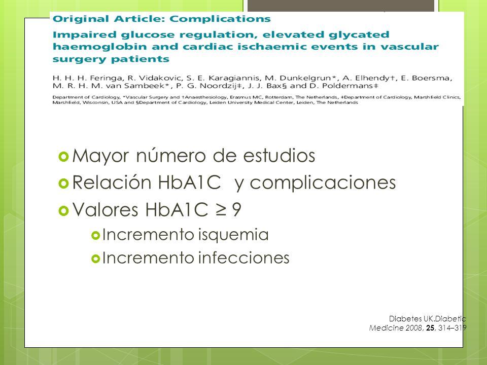 Mayor número de estudios Relación HbA1C y complicaciones Valores HbA1C 9 Incremento isquemia Incremento infecciones Diabetes UK.Diabetic Medicine 2008, 25, 314–319