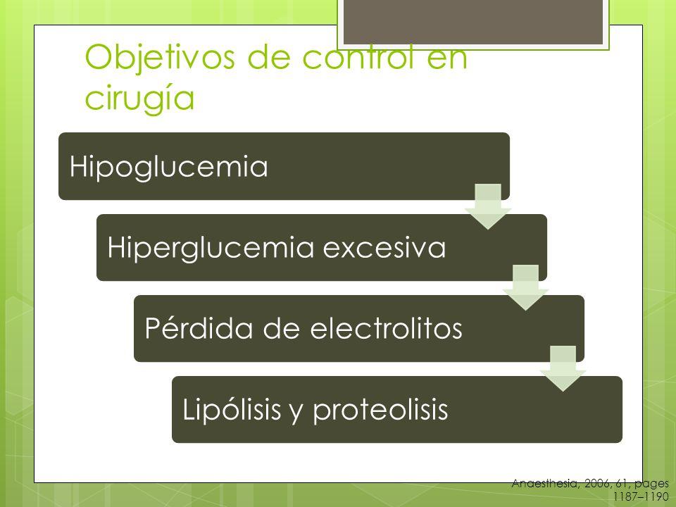 Objetivos de control en cirugía HipoglucemiaHiperglucemia excesivaPérdida de electrolitosLipólisis y proteolisis Anaesthesia, 2006, 61, pages 1187–1190