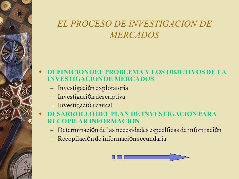 DEFINICION DEL PROBLEMA Y LOS OBJETIVOS DE LA INVESTIGACION DE MERCADOS – Investigaci ó n exploratoria – Investigaci ó n descriptiva – Investigaci ó n