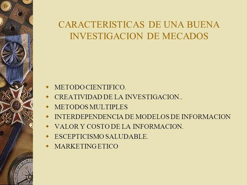 CARACTERISTICAS DE UNA BUENA INVESTIGACION DE MECADOS METODO CIENTIFICO. CREATIVIDAD DE LA INVESTIGACION.. METODOS MULTIPLES INTERDEPENDENCIA DE MODEL