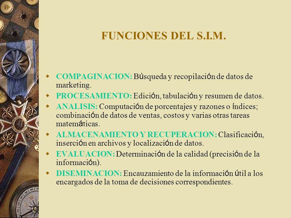 FUNCIONES DEL S.I.M. COMPAGINACION: B ú squeda y recopilaci ó n de datos de marketing. PROCESAMIENTO: Edici ó n, tabulaci ó n y resumen de datos. ANAL