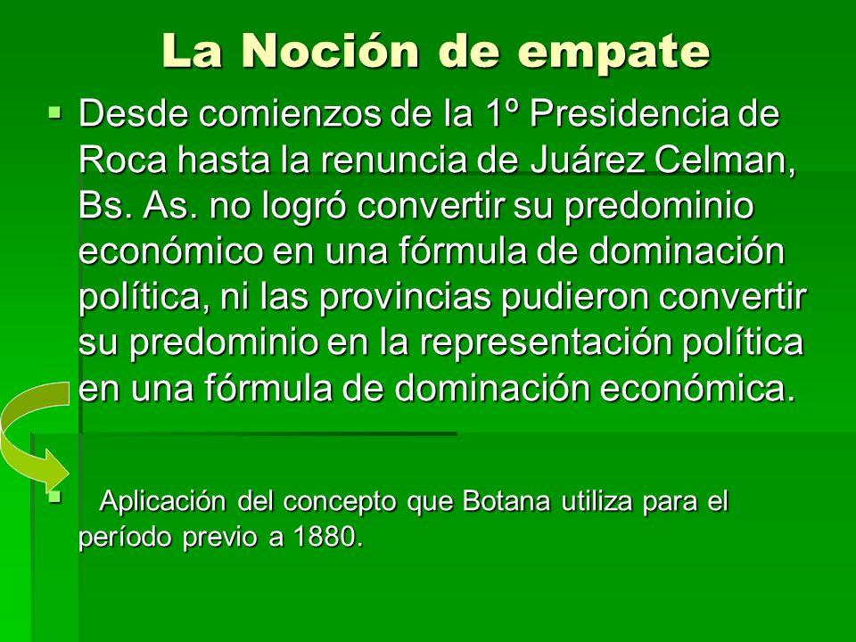 La Noción de empate Desde comienzos de la 1º Presidencia de Roca hasta la renuncia de Juárez Celman, Bs. As. no logró convertir su predominio económic
