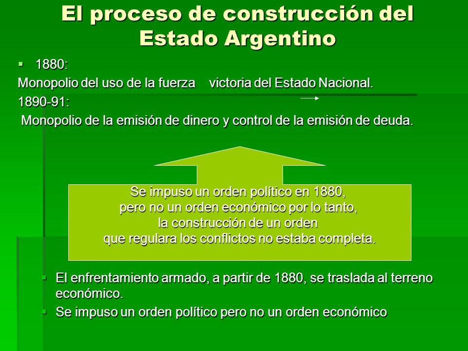 El proceso de construcción del Estado Argentino 1880: 1880: Monopolio del uso de la fuerza victoria del Estado Nacional. 1890-91: Monopolio de la emis