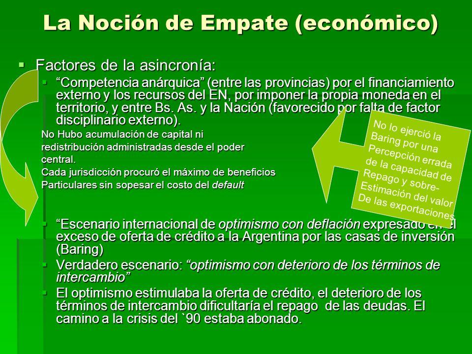 La Noción de Empate (económico) Factores de la asincronía: Factores de la asincronía: Competencia anárquica (entre las provincias) por el financiamien
