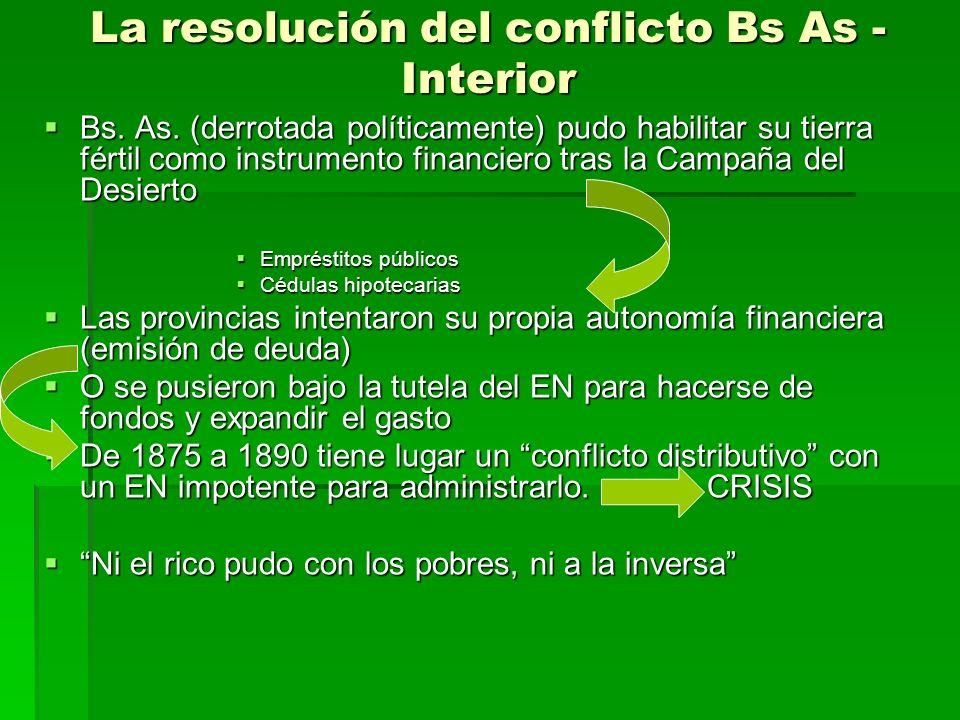 La resolución del conflicto Bs As - Interior Bs. As. (derrotada políticamente) pudo habilitar su tierra fértil como instrumento financiero tras la Cam