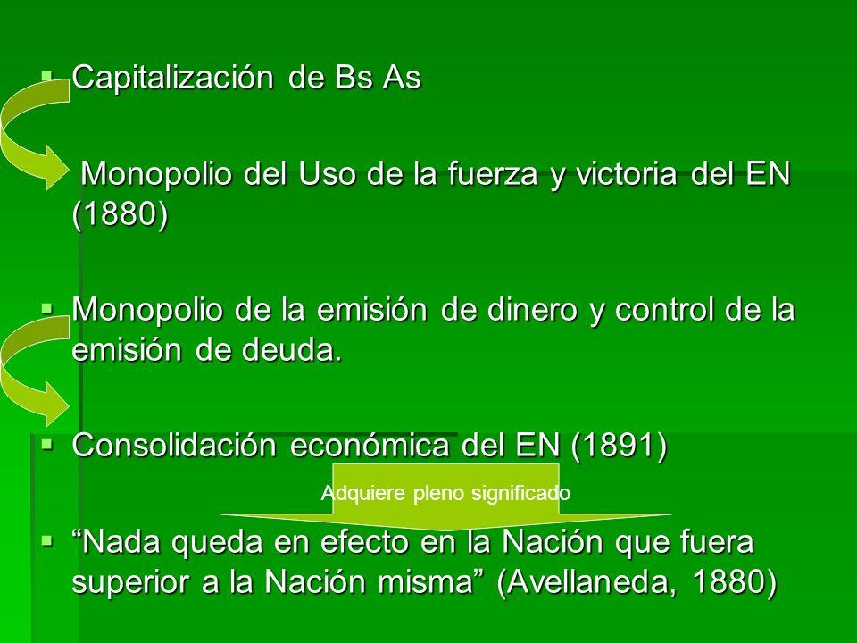 Capitalización de Bs As Capitalización de Bs As Monopolio del Uso de la fuerza y victoria del EN (1880) Monopolio del Uso de la fuerza y victoria del
