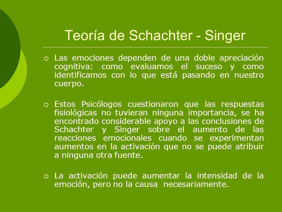 Teoría de Schachter - Singer Las emociones dependen de una doble apreciación cognitiva: como evaluamos el suceso y como identificamos con lo que está