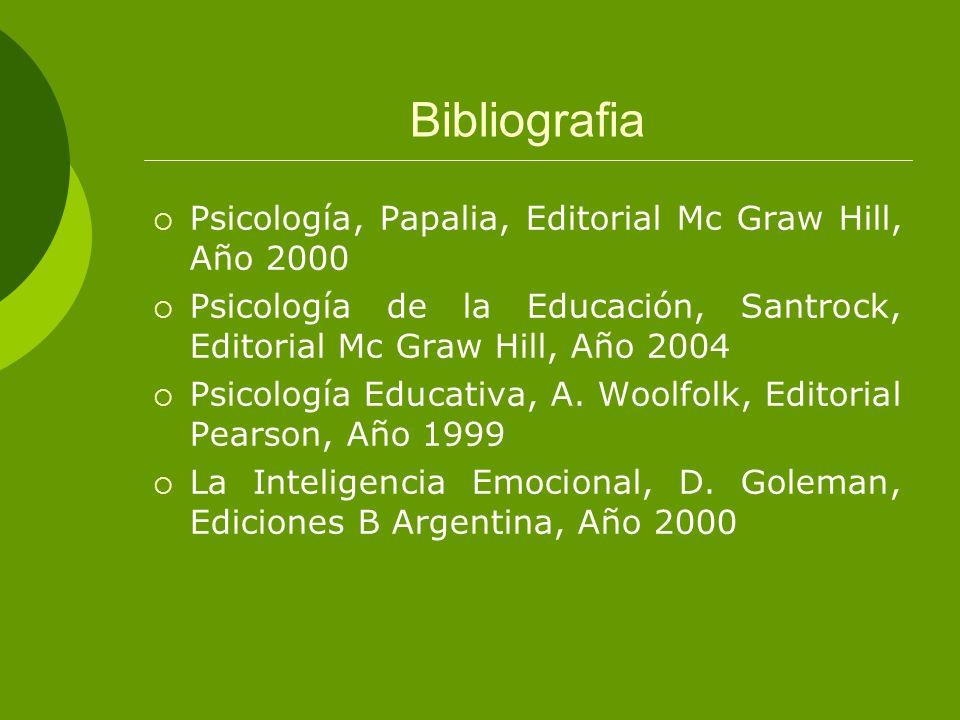 Bibliografia Psicología, Papalia, Editorial Mc Graw Hill, Año 2000 Psicología de la Educación, Santrock, Editorial Mc Graw Hill, Año 2004 Psicología E