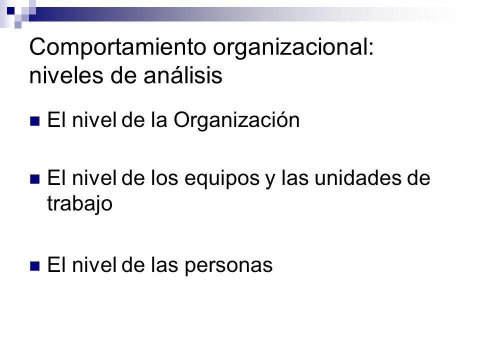 Comportamiento organizacional: niveles de análisis El nivel de la Organización El nivel de los equipos y las unidades de trabajo El nivel de las perso