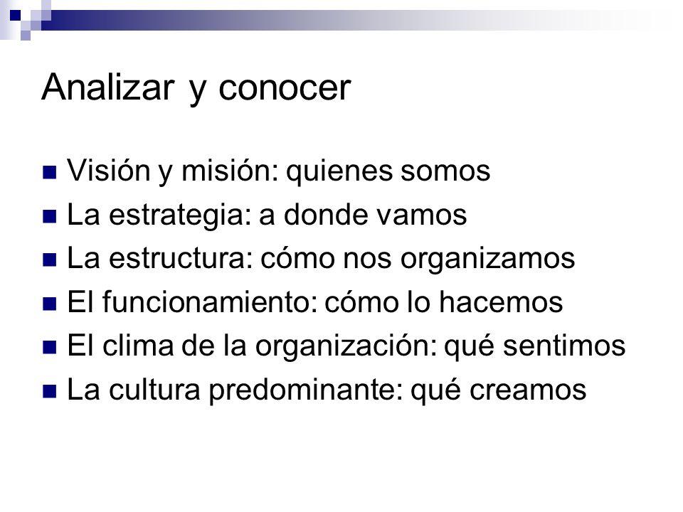 Analizar y conocer Visión y misión: quienes somos La estrategia: a donde vamos La estructura: cómo nos organizamos El funcionamiento: cómo lo hacemos