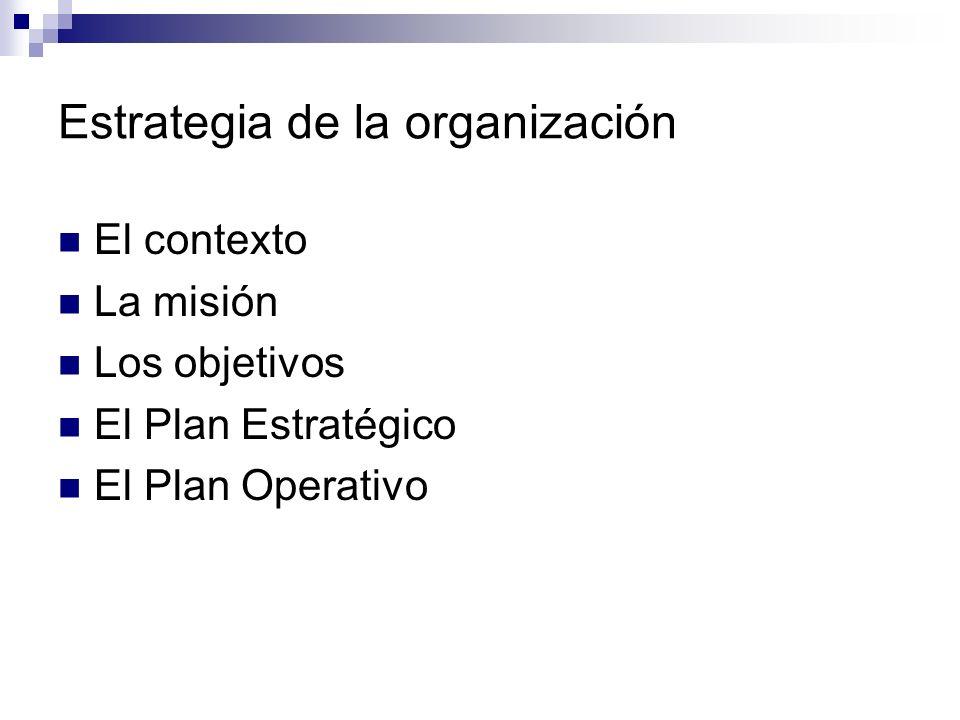 Estructura de la organización Distribución y división del trabajo Mecanismos de coordinación Factores de la situación Componentes de la estructura Organigrama vs.