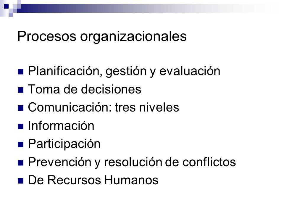 Procesos organizacionales Planificación, gestión y evaluación Toma de decisiones Comunicación: tres niveles Información Participación Prevención y res