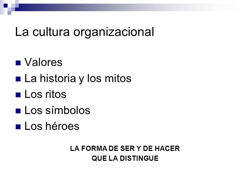 La cultura organizacional Valores La historia y los mitos Los ritos Los símbolos Los héroes LA FORMA DE SER Y DE HACER QUE LA DISTINGUE