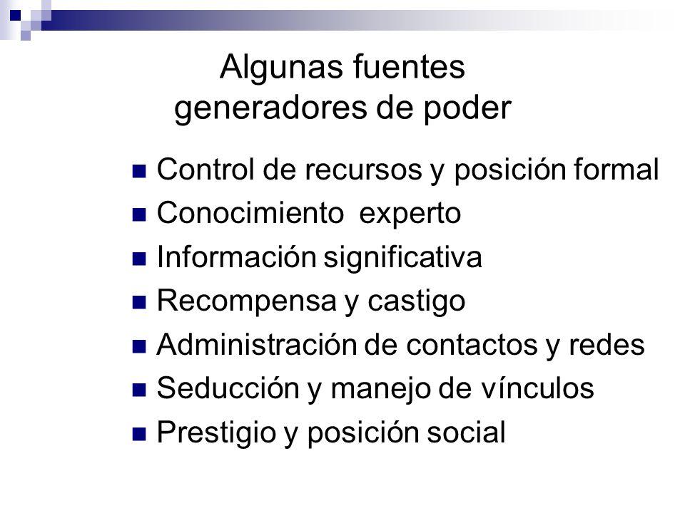 Algunas fuentes generadores de poder Control de recursos y posición formal Conocimiento experto Información significativa Recompensa y castigo Adminis