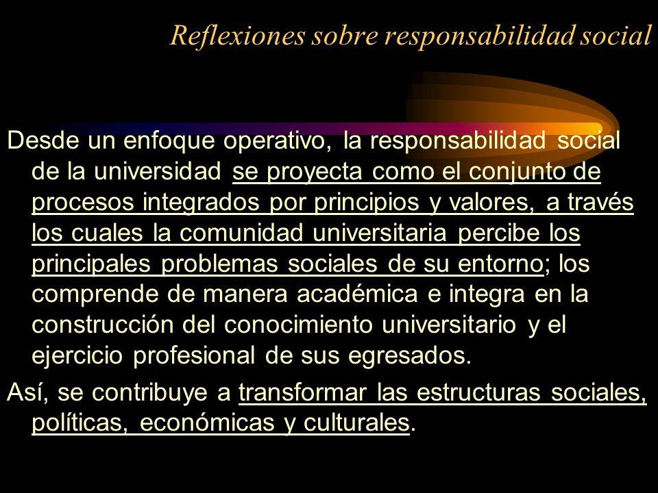 Reflexiones sobre responsabilidad social Desde un enfoque operativo, la responsabilidad social de la universidad se proyecta como el conjunto de proce
