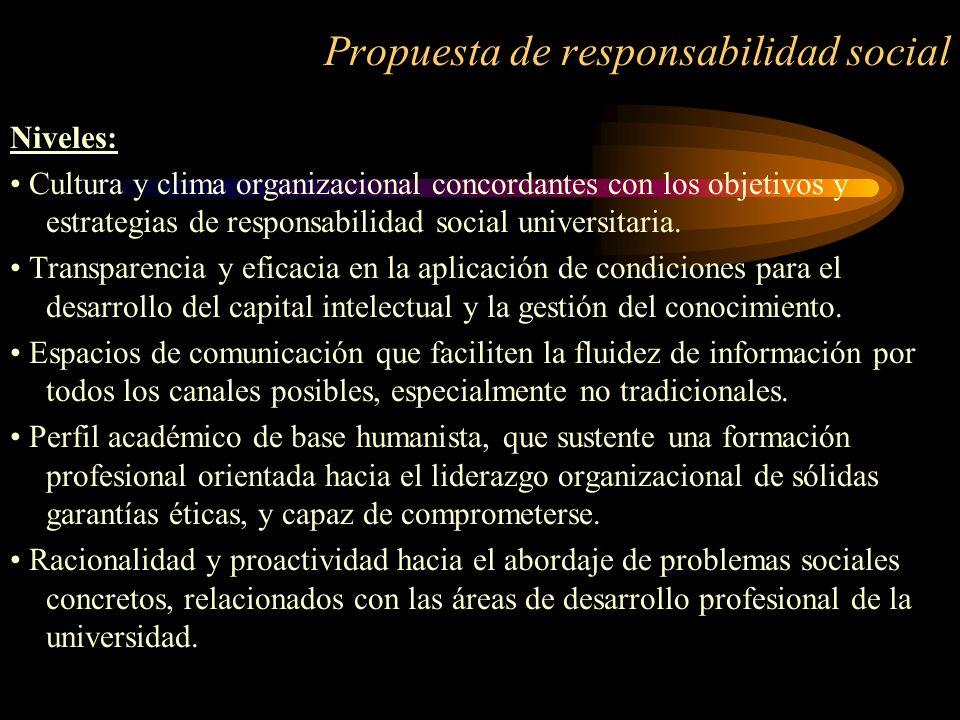 Propuesta de responsabilidad social Niveles: Cultura y clima organizacional concordantes con los objetivos y estrategias de responsabilidad social uni