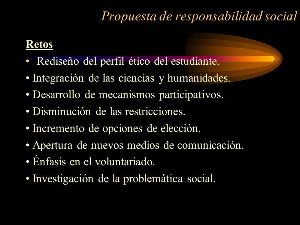 Propuesta de responsabilidad social Retos Rediseño del perfil ético del estudiante. Integración de las ciencias y humanidades. Desarrollo de mecanismo