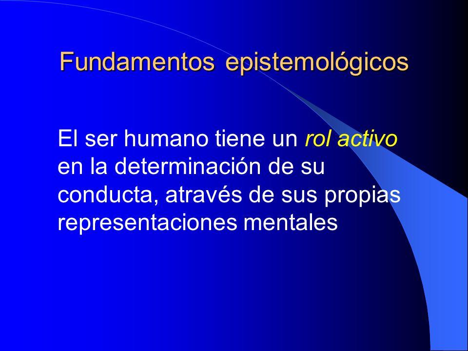 Fundamentos epistemológicos El ser humano tiene un rol activo en la determinación de su conducta, através de sus propias representaciones mentales