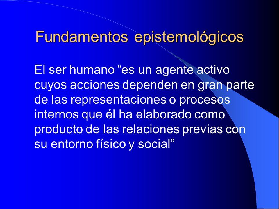 Fundamentos epistemológicos El ser humano es un agente activo cuyos acciones dependen en gran parte de las representaciones o procesos internos que él