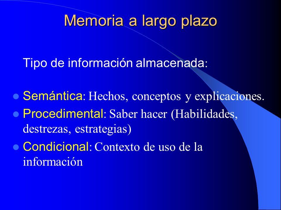 Memoria a largo plazo Tipo de información almacenada : Semántica : Hechos, conceptos y explicaciones. Procedimental : Saber hacer (Habilidades, destre