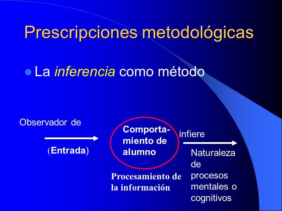 Prescripciones metodológicas La inferencia como método Comporta- miento de alumno Observador de ( Entrada) infiere Naturaleza de procesos mentales o c
