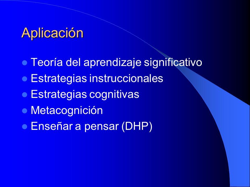 Aplicación Teoría del aprendizaje significativo Estrategias instruccionales Estrategias cognitivas Metacognición Enseñar a pensar (DHP)