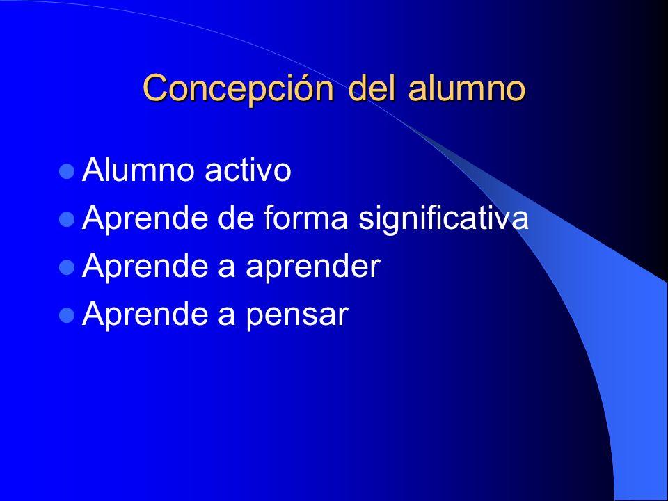 Concepción del alumno Alumno activo Aprende de forma significativa Aprende a aprender Aprende a pensar