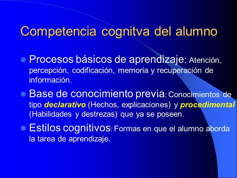 Competencia cognitva del alumno Procesos básicos de aprendizaje : Atención, percepción, codificación, memoria y recuperación de información. Base de c