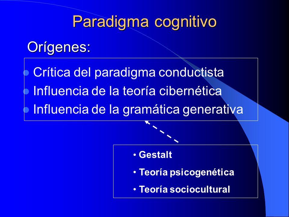 Paradigma cognitivo Crítica del paradigma conductista Influencia de la teoría cibernética Influencia de la gramática generativa Orígenes: Gestalt Teor