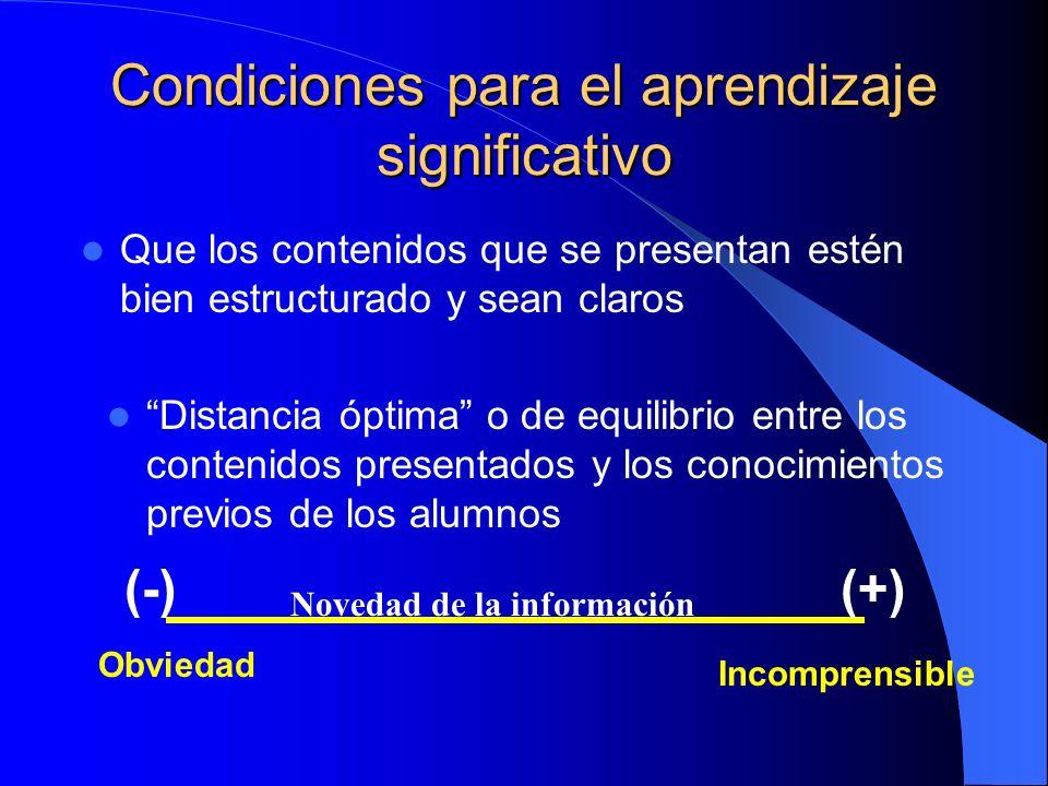 Condiciones para el aprendizaje significativo Que los contenidos que se presentan estén bien estructurado y sean claros Distancia óptima o de equilibr