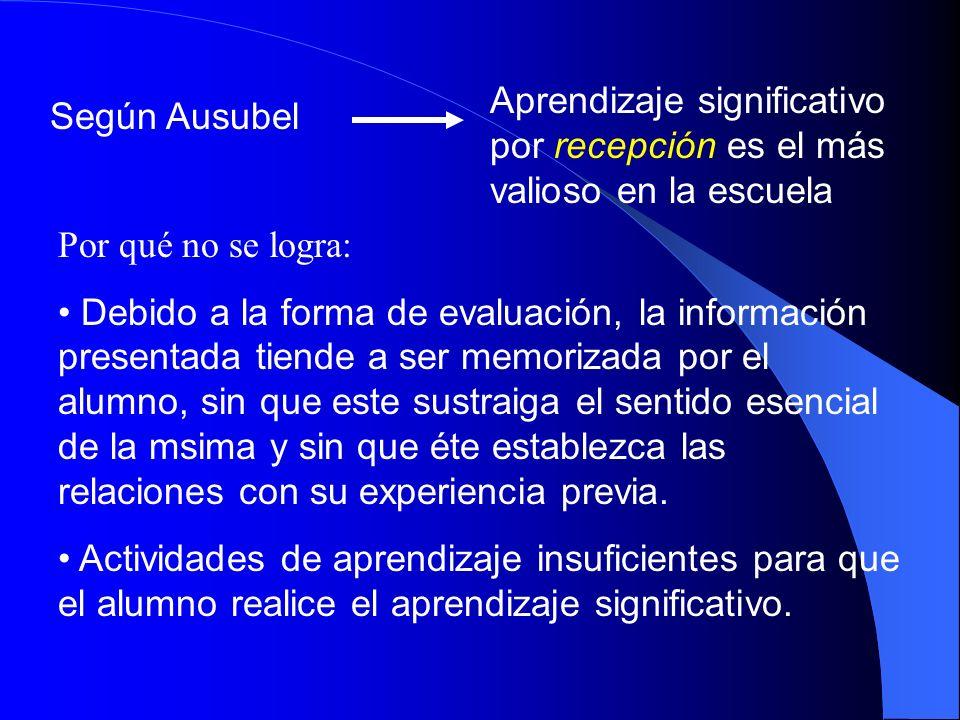 Según Ausubel Aprendizaje significativo por recepción es el más valioso en la escuela Por qué no se logra: Debido a la forma de evaluación, la informa