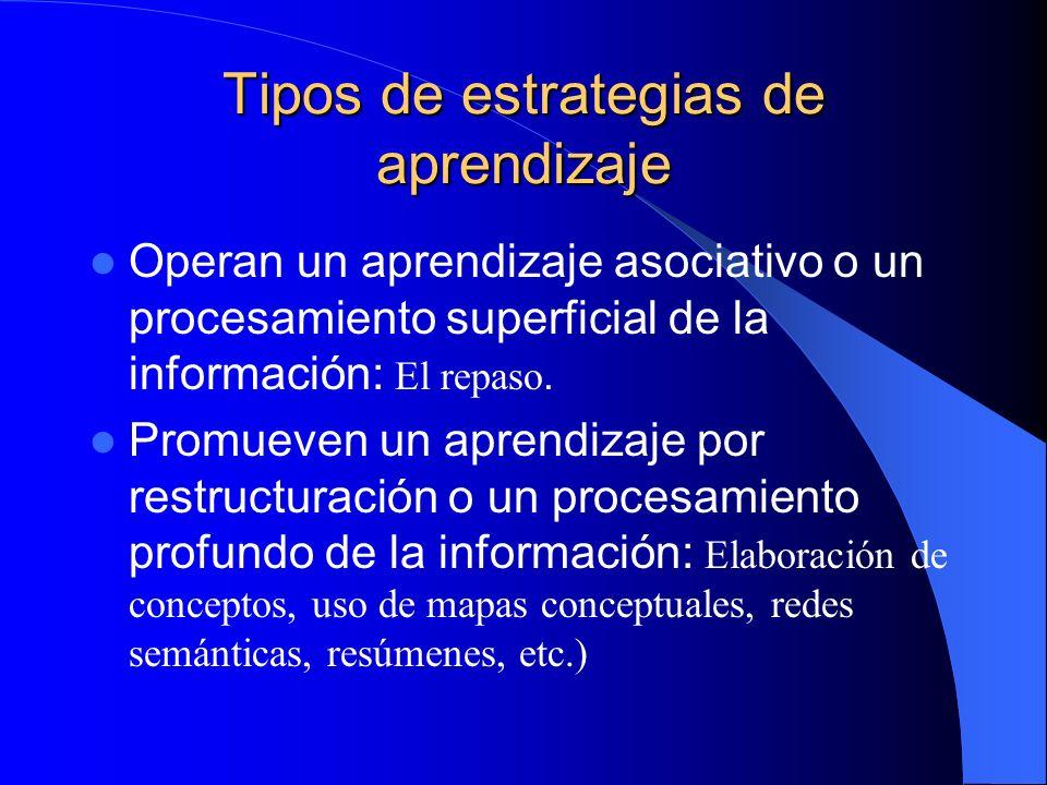 Tipos de estrategias de aprendizaje Operan un aprendizaje asociativo o un procesamiento superficial de la información: El repaso. Promueven un aprendi